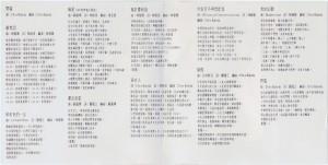 1984《百强'84》CD(15周年版、首版)-歌詞