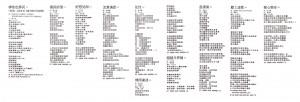 1988-陈百强(烟雨凄迷、神仙也移民)-日本TO版CD-歌词