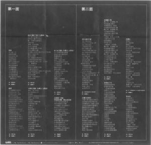 1982港版磁带突破精选-歌词1