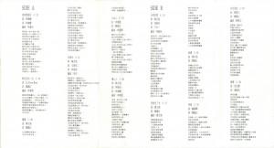 1989 陈百强经典金曲中国引进版磁带-歌词